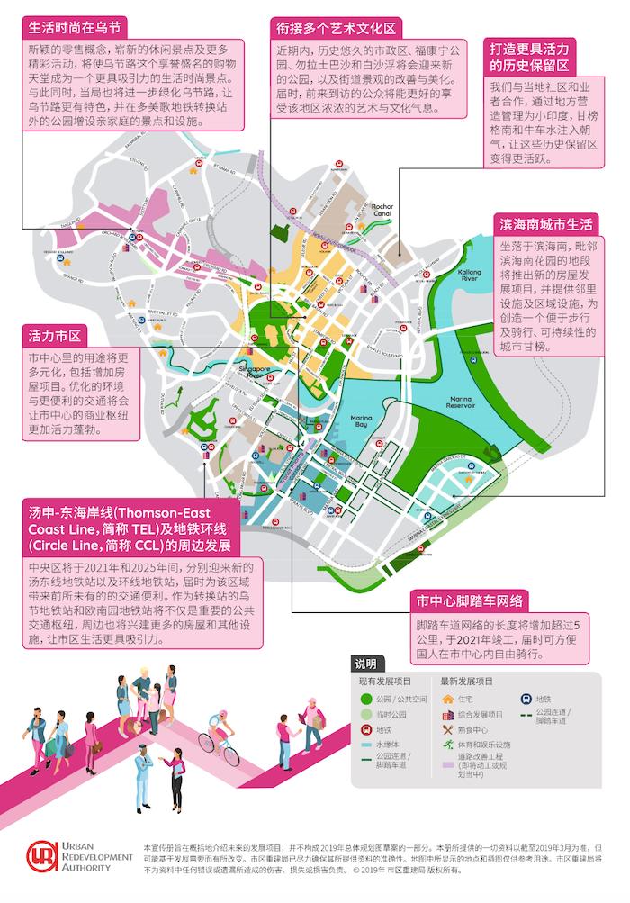 the-landmark-condo-chin-swee-road-ura-master-plan-chinese-singapore-2