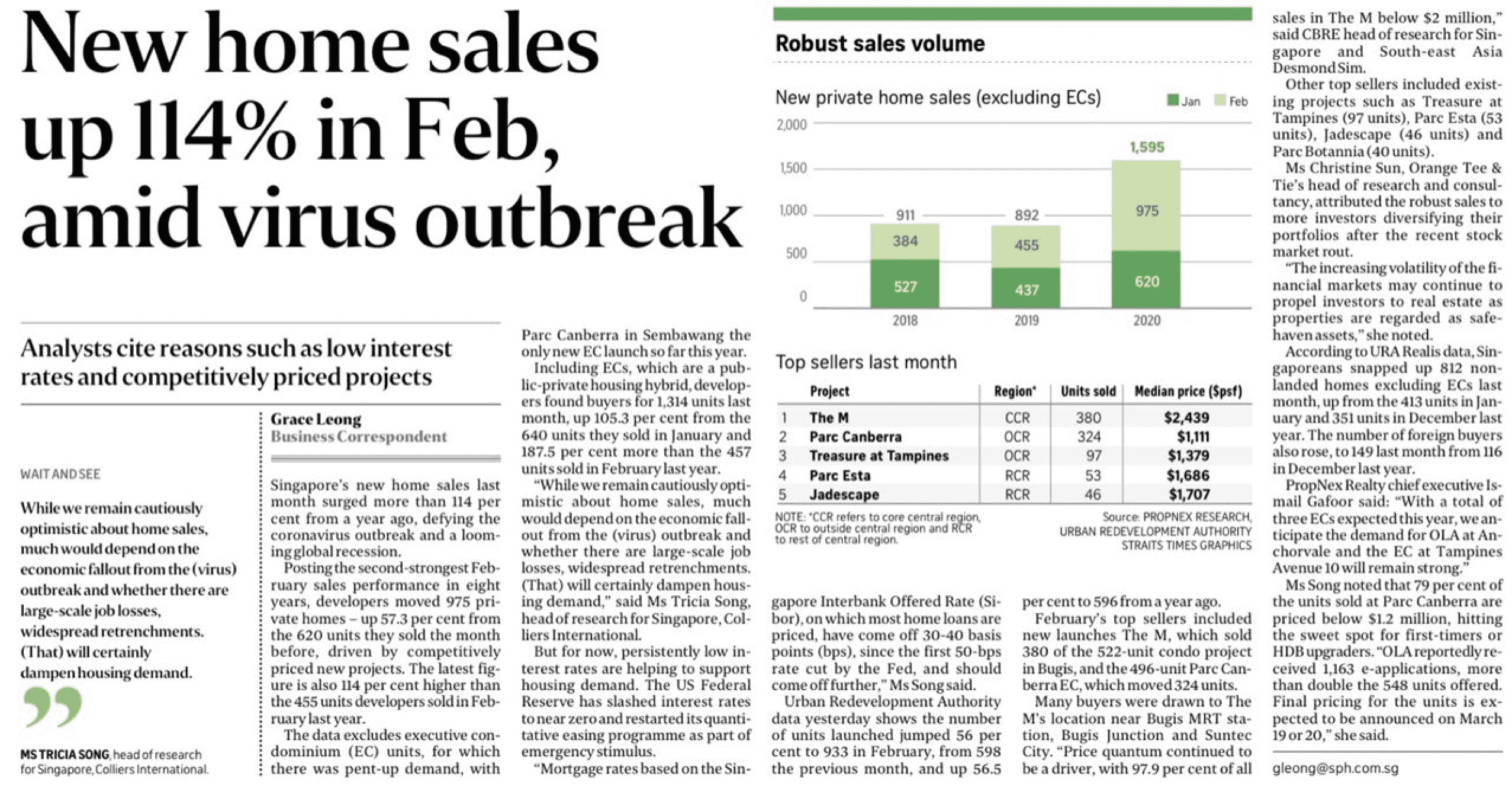 new-home-sales-up-114-in-feb-amid-virus-outbreak